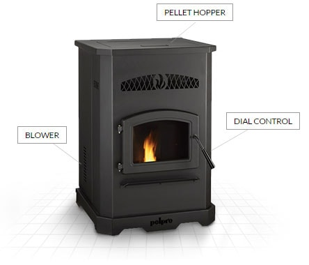 PelPro Stoves